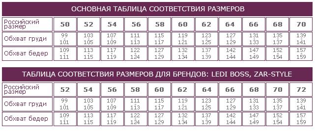 Таблица соответствия размеров женской одежды больших размеров ... afe9bba0a57