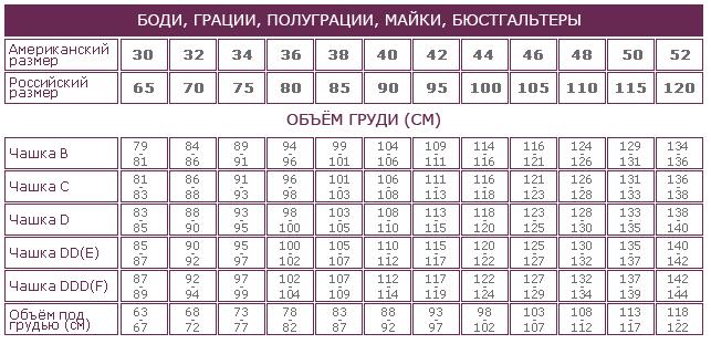 41037a95c9c9 Таблица соответствия размеров женской одежды больших размеров ...